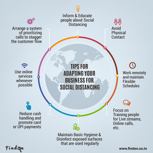 Tips on adapting your business for social distancing
